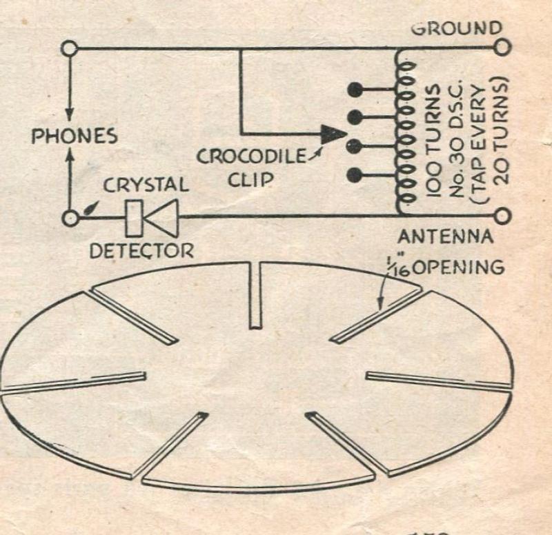 Postcard radio schematic