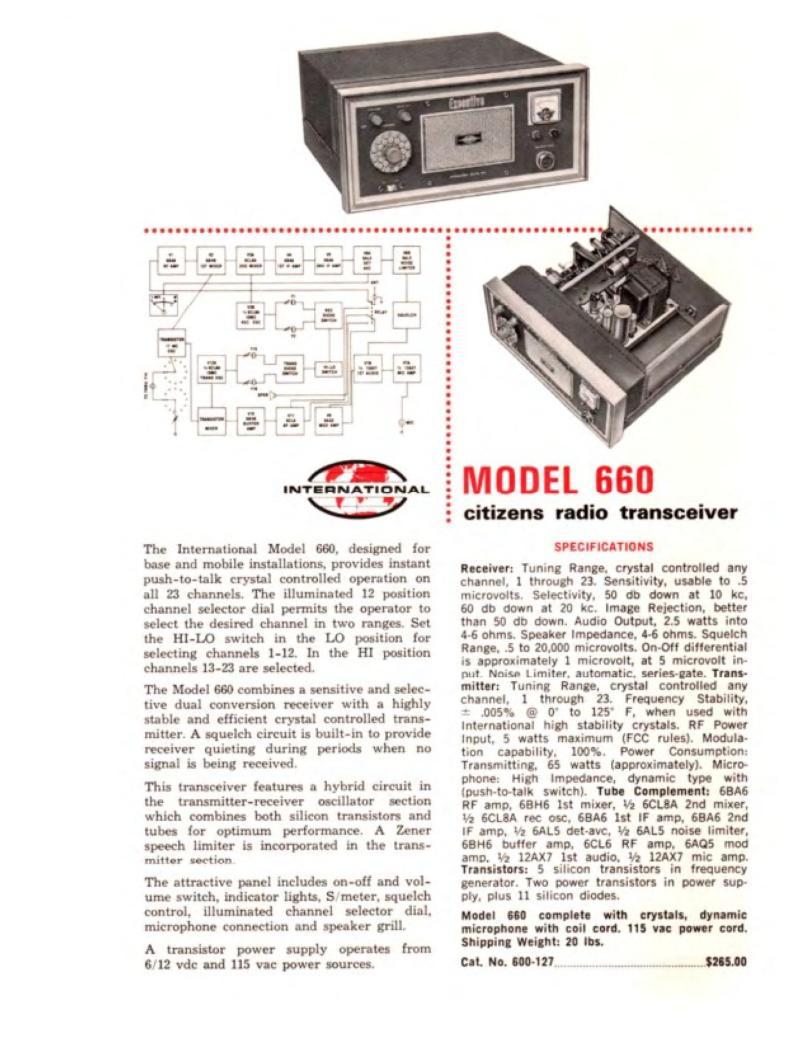 1965 catalog page