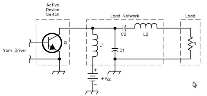 Basic class E amplifer from Sokal's article