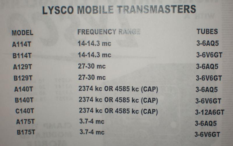 Lysco mobile models