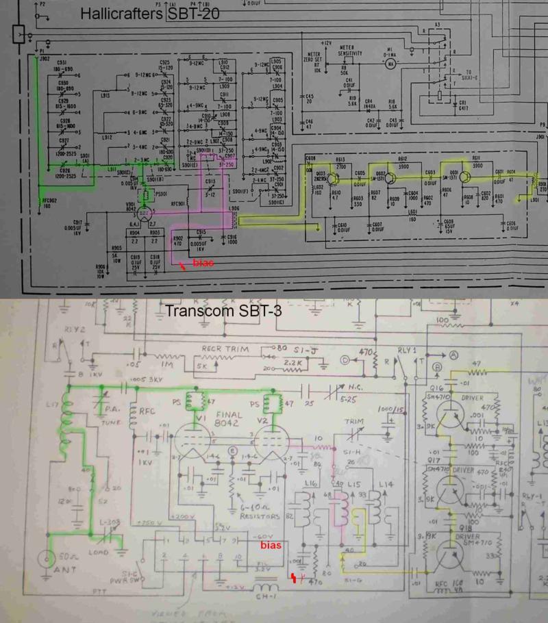 SBT-3 vs SBT-20 driver comparison