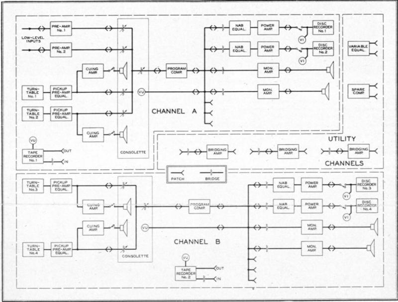 Schematic of Reeves recording studio